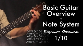 BasicGuitarOverview_Edited