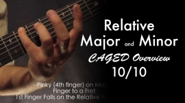 RelativeMinorMajor_CAGED_Edited