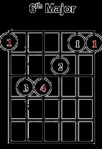 6th Major_BLACK